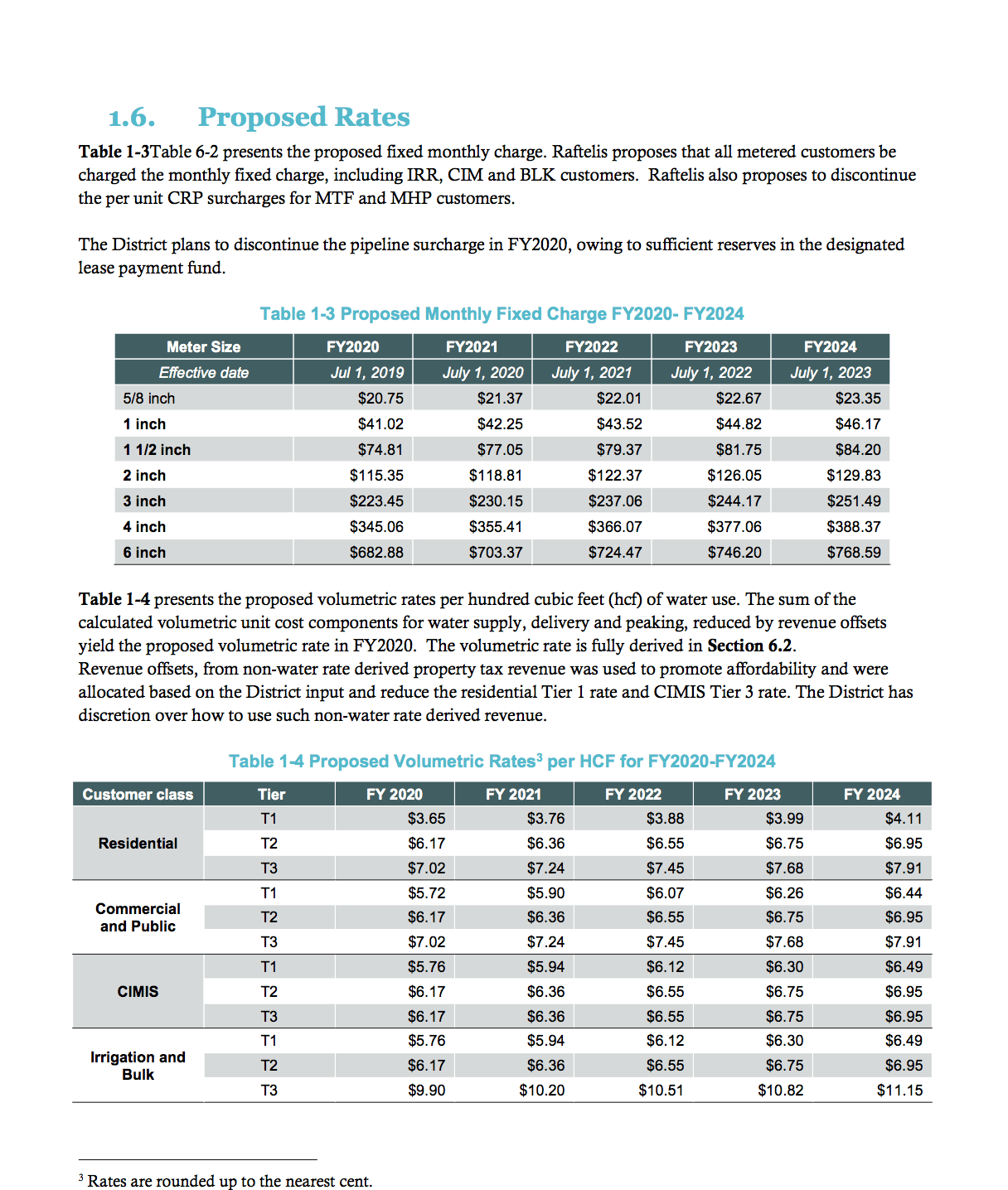 Proposed Rate Structure
