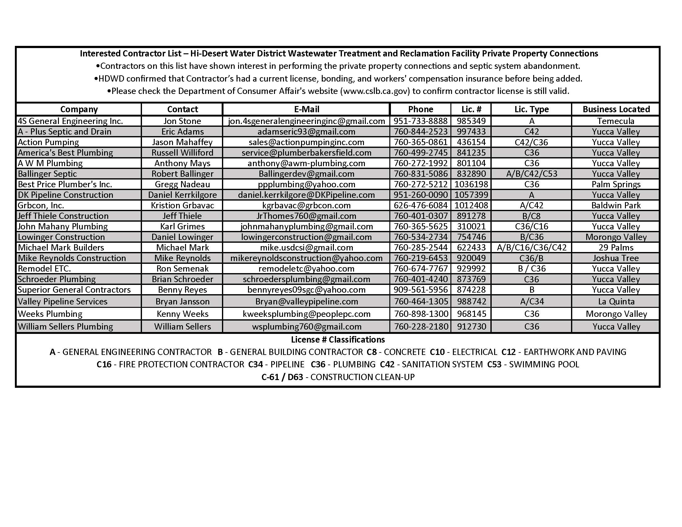 1-23-2020 Interested Contractors List (JPG)_Page_1